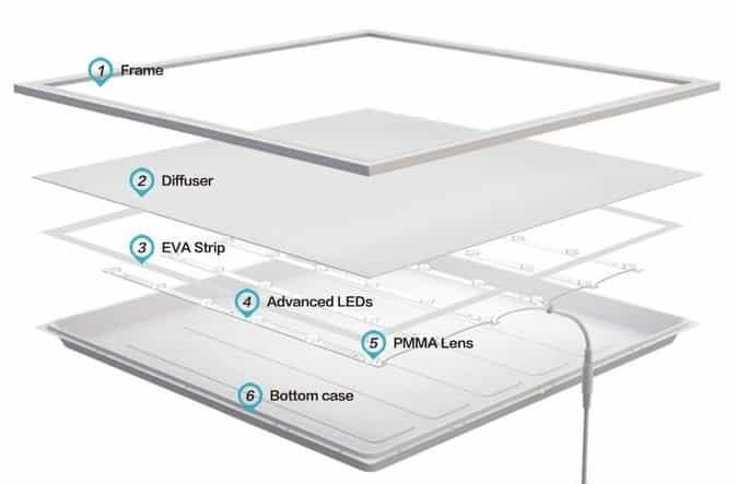 Led paneel backlight 120x30